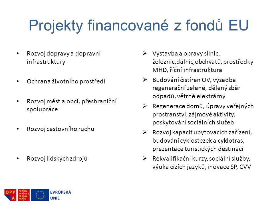 Projekty financované z fondů EU • Rozvoj dopravy a dopravní infrastruktury • Ochrana životního prostředí • Rozvoj měst a obcí, přeshraniční spolupráce