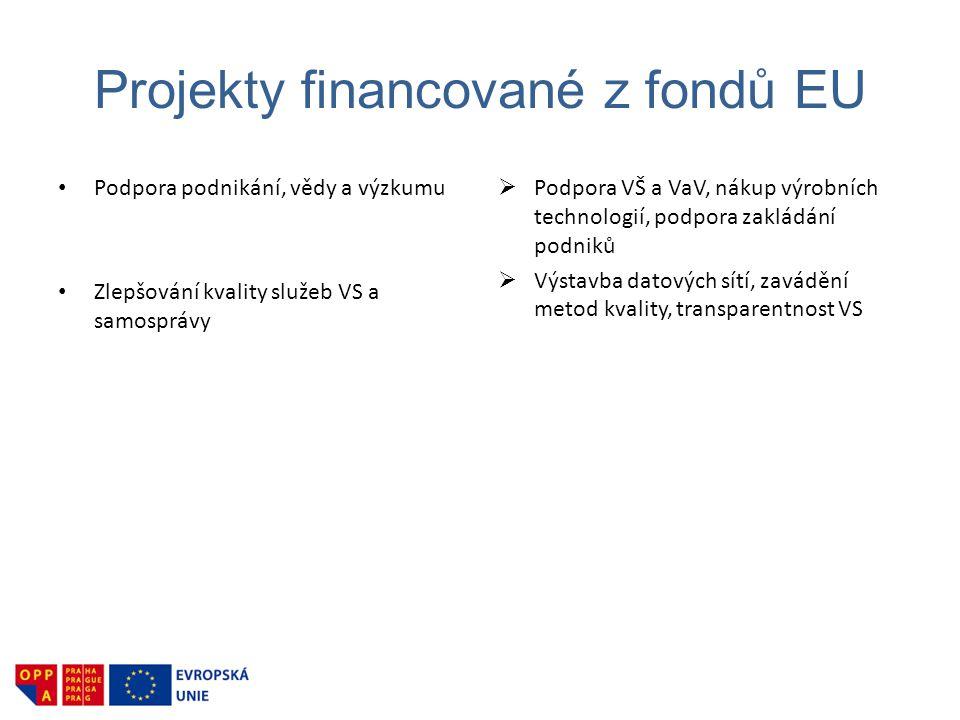 Projekty financované z fondů EU • Podpora podnikání, vědy a výzkumu • Zlepšování kvality služeb VS a samosprávy  Podpora VŠ a VaV, nákup výrobních technologií, podpora zakládání podniků  Výstavba datových sítí, zavádění metod kvality, transparentnost VS