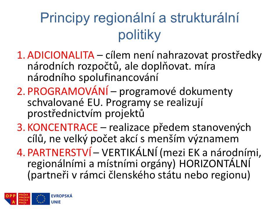 Principy regionální a strukturální politiky 1.ADICIONALITA – cílem není nahrazovat prostředky národních rozpočtů, ale doplňovat. míra národního spoluf