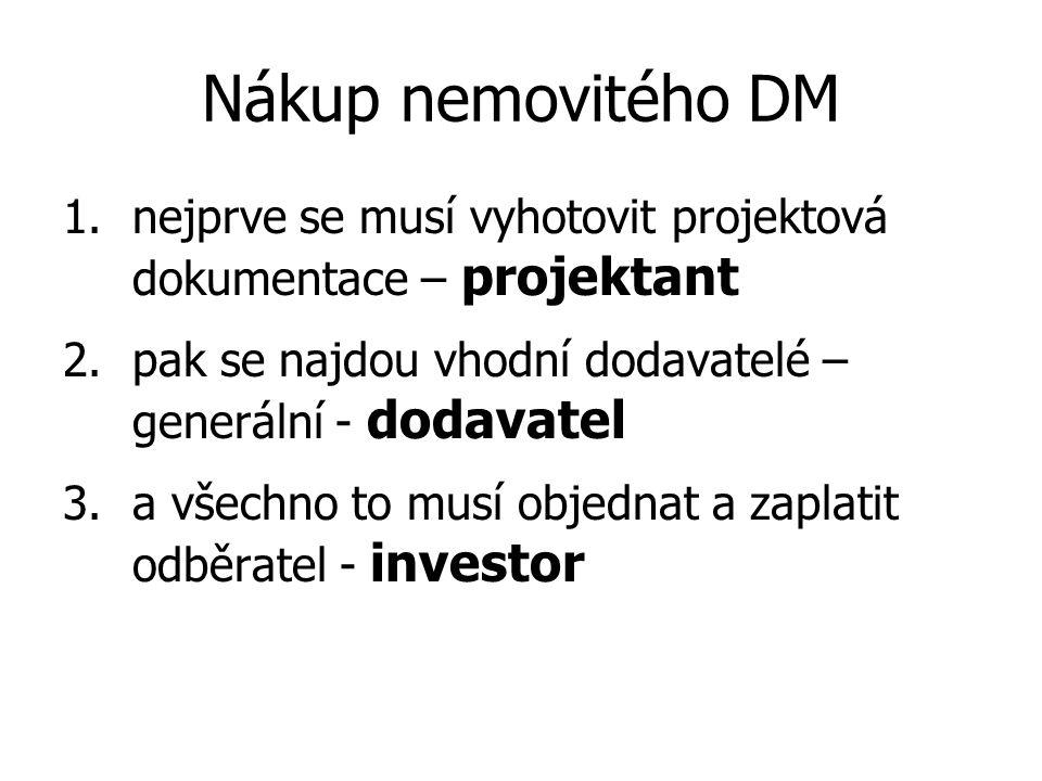 Nákup nemovitého DM 1.nejprve se musí vyhotovit projektová dokumentace – projektant 2.pak se najdou vhodní dodavatelé – generální - dodavatel 3.a všechno to musí objednat a zaplatit odběratel - investor