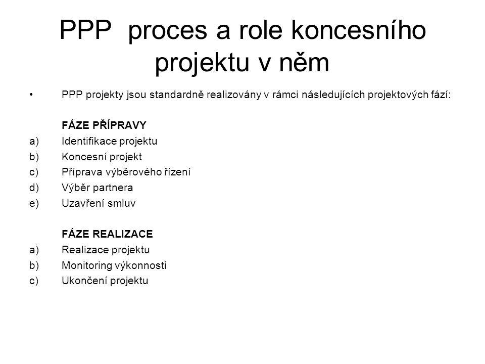 PPP proces a role koncesního projektu v něm •PPP projekty jsou standardně realizovány v rámci následujících projektových fází: FÁZE PŘÍPRAVY a)Identif