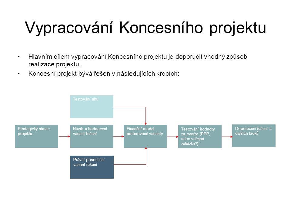 Vypracování Koncesního projektu •Hlavním cílem vypracování Koncesního projektu je doporučit vhodný způsob realizace projektu. •Koncesní projekt bývá ř