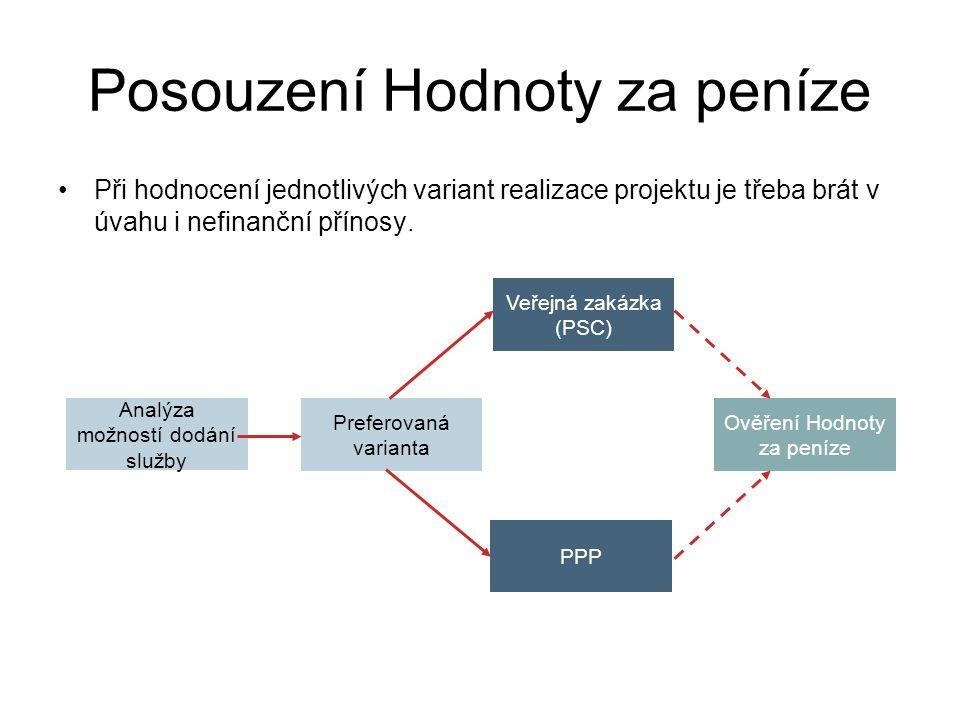 Posouzení Hodnoty za peníze •Při hodnocení jednotlivých variant realizace projektu je třeba brát v úvahu i nefinanční přínosy. Analýza možností dodání