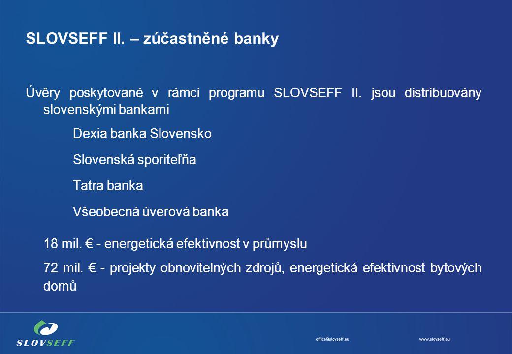 SLOVSEFF II. – zúčastněné banky Úvěry poskytované v rámci programu SLOVSEFF II.