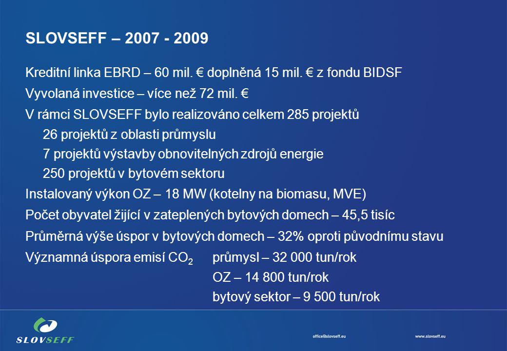 SLOVSEFF – 2007 - 2009 Kreditní linka EBRD – 60 mil.