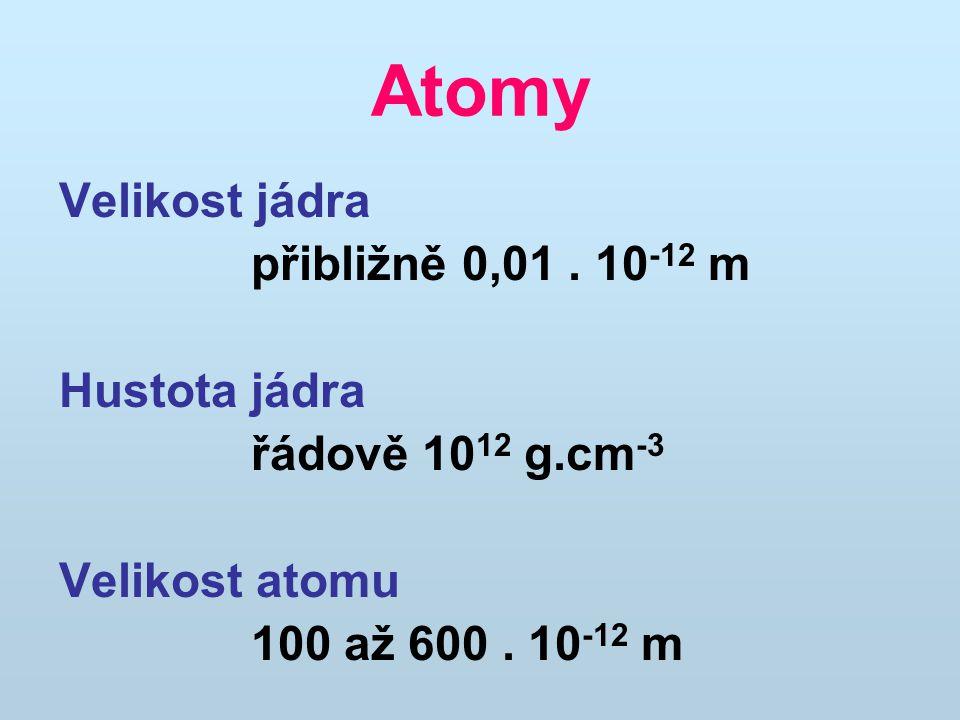Jádro proton p + - jeden kladný elementární náboj neutron n 0 - elektricky neutrální částice Protonové číslo Z udává polohu v Mendělejevově tabulce Neutronové číslo N Nukleonové (hmotnostní) číslo A A = Z + N Symbolika A Z X různý počet neutronů při stejném Z - izotopy