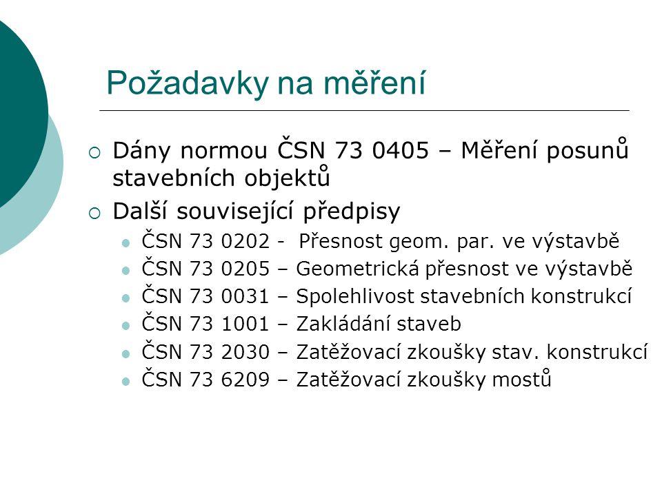 Požadavky na měření  Dány normou ČSN 73 0405 – Měření posunů stavebních objektů  Další související předpisy  ČSN 73 0202 - Přesnost geom. par. ve v