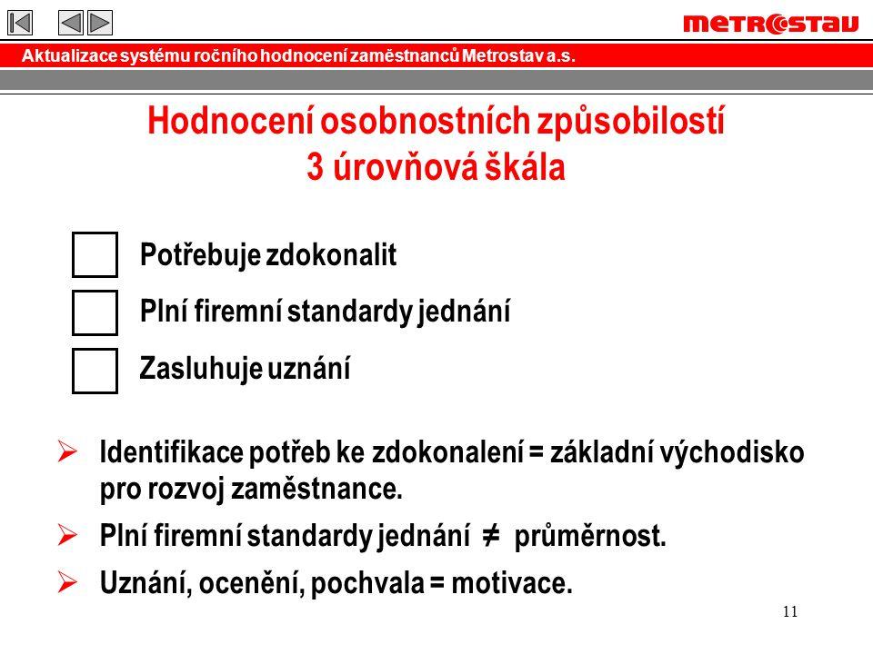 Aktualizace systému ročního hodnocení zaměstnanců Metrostav a.s. 11 Hodnocení osobnostních způsobilostí 3 úrovňová škála Potřebuje zdokonalit Plní fir