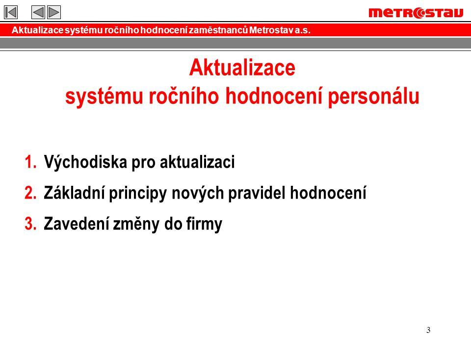 Aktualizace systému ročního hodnocení zaměstnanců Metrostav a.s. 3 Aktualizace systému ročního hodnocení personálu 1.Východiska pro aktualizaci 2.Zákl