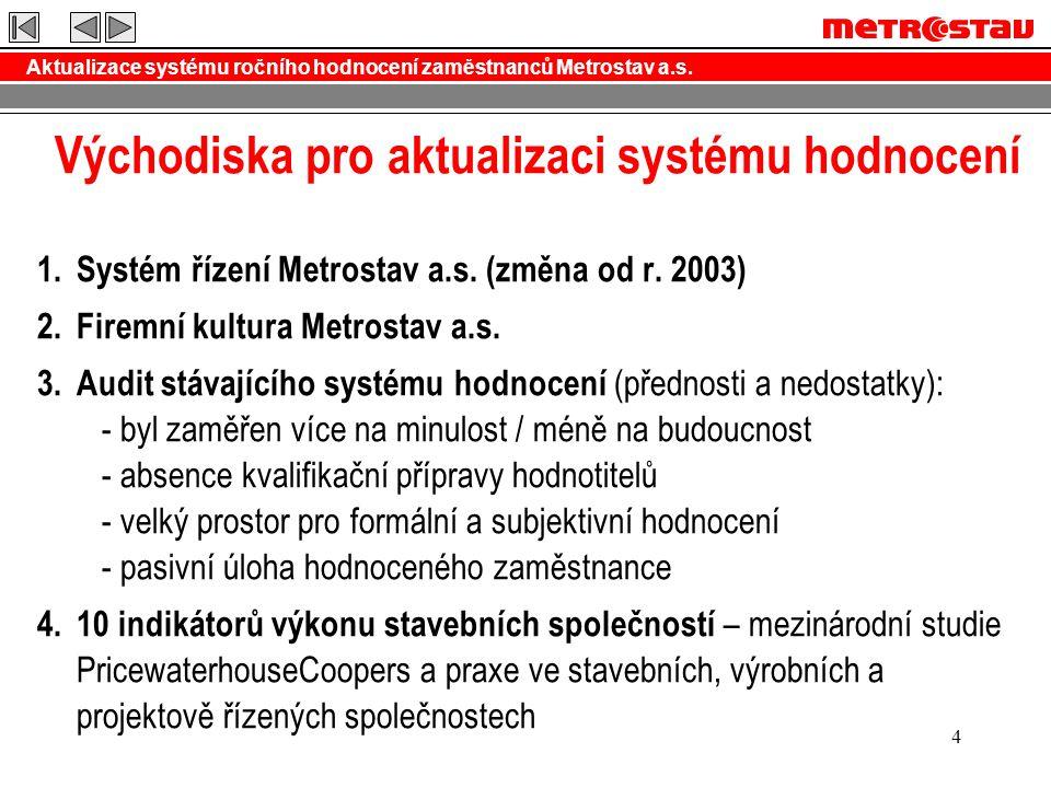 Aktualizace systému ročního hodnocení zaměstnanců Metrostav a.s. 4 Východiska pro aktualizaci systému hodnocení 1.Systém řízení Metrostav a.s. (změna