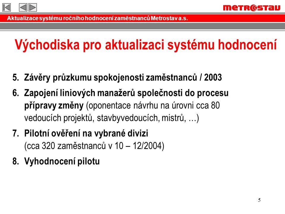 Aktualizace systému ročního hodnocení zaměstnanců Metrostav a.s. 5 Východiska pro aktualizaci systému hodnocení 5.Závěry průzkumu spokojenosti zaměstn