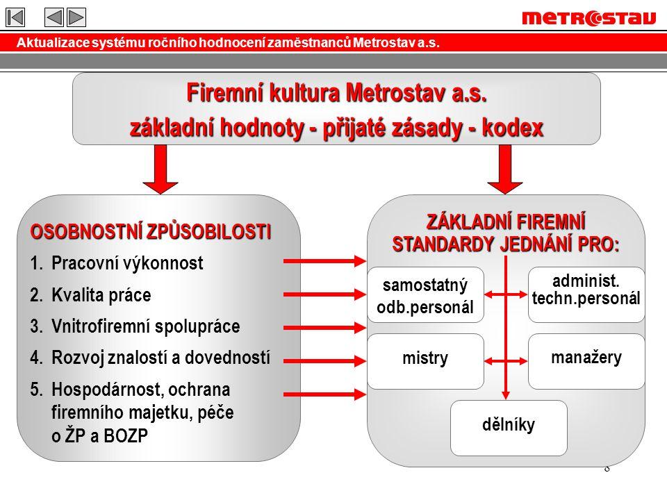 Aktualizace systému ročního hodnocení zaměstnanců Metrostav a.s. 8 OSOBNOSTNÍ ZPŮSOBILOSTI 1.Pracovní výkonnost 2.Kvalita práce 3.Vnitrofiremní spolup