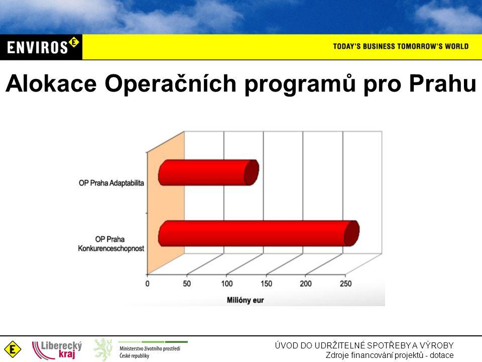 ÚVOD DO UDRŽITELNÉ SPOTŘEBY A VÝROBY Zdroje financování projektů - dotace Alokace Operačních programů pro Prahu