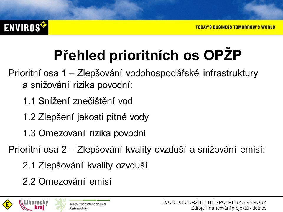 ÚVOD DO UDRŽITELNÉ SPOTŘEBY A VÝROBY Zdroje financování projektů - dotace Přehled prioritních os OPŽP Prioritní osa 1 – Zlepšování vodohospodářské inf