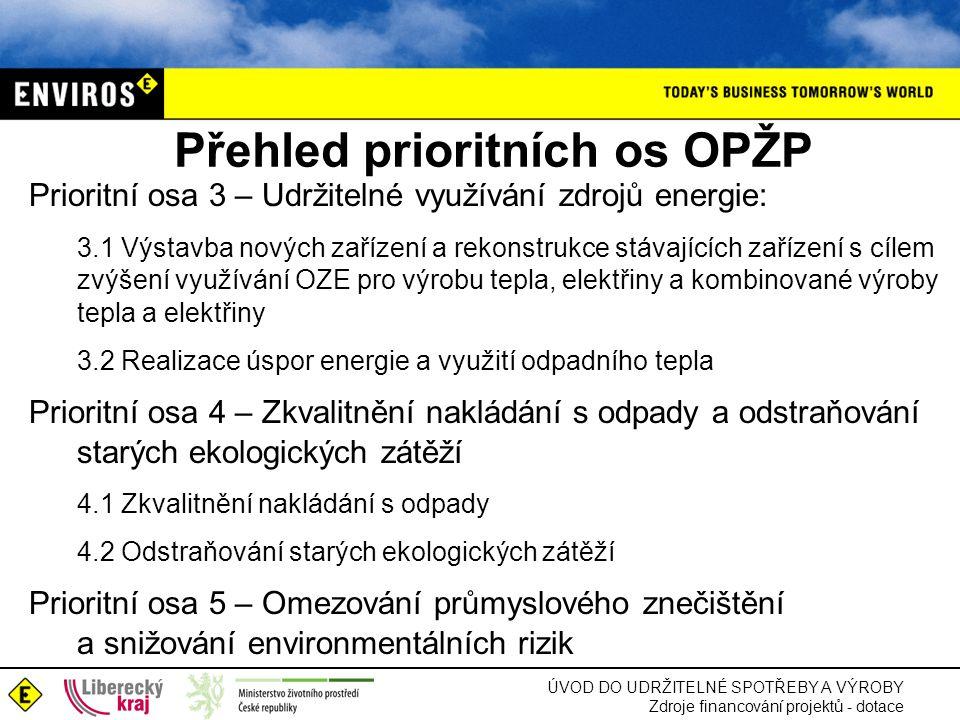 ÚVOD DO UDRŽITELNÉ SPOTŘEBY A VÝROBY Zdroje financování projektů - dotace Přehled prioritních os OPŽP Prioritní osa 3 – Udržitelné využívání zdrojů en