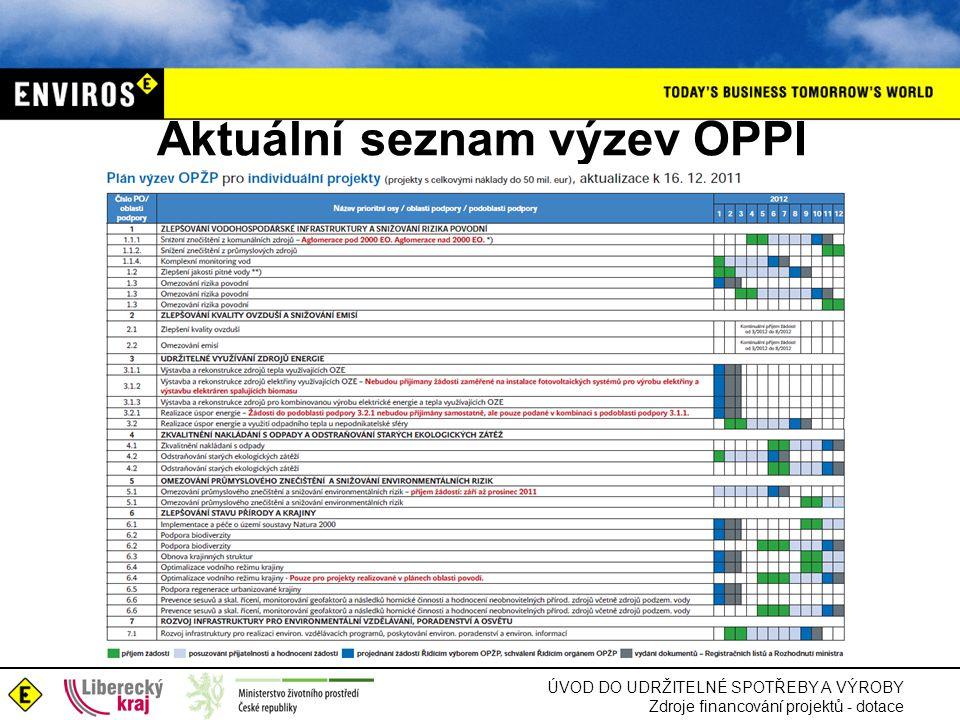 ÚVOD DO UDRŽITELNÉ SPOTŘEBY A VÝROBY Zdroje financování projektů - dotace Aktuální seznam výzev OPPI