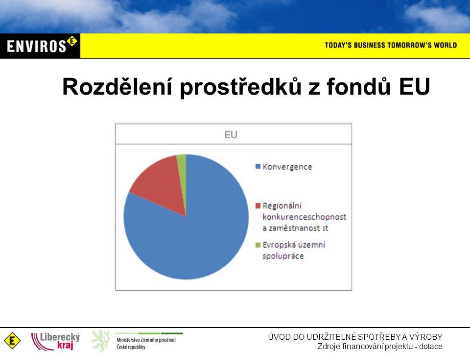 ÚVOD DO UDRŽITELNÉ SPOTŘEBY A VÝROBY Zdroje financování projektů - dotace Rozdělení prostředků z fondů EU