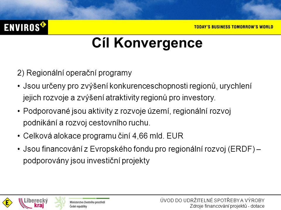 ÚVOD DO UDRŽITELNÉ SPOTŘEBY A VÝROBY Zdroje financování projektů - dotace 2) Regionální operační programy •Jsou určeny pro zvýšení konkurenceschopnosti regionů, urychlení jejich rozvoje a zvýšení atraktivity regionů pro investory.