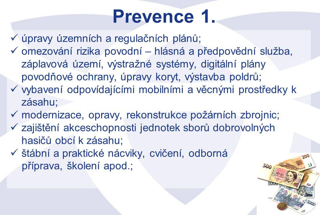 Prevence 1.