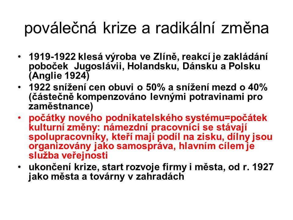 poválečná krize a radikální změna •1919-1922 klesá výroba ve Zlíně, reakcí je zakládání poboček Jugoslávii, Holandsku, Dánsku a Polsku (Anglie 1924) •