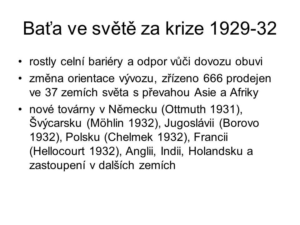 Zlín a Baťa do začátku 2.sv.