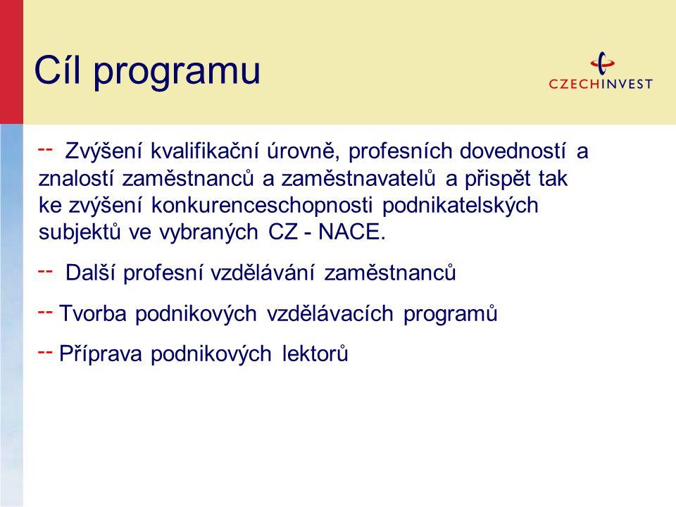 Cíl programu ╌ Zvýšení kvalifikační úrovně, profesních dovedností a znalostí zaměstnanců a zaměstnavatelů a přispět tak ke zvýšení konkurenceschopnost