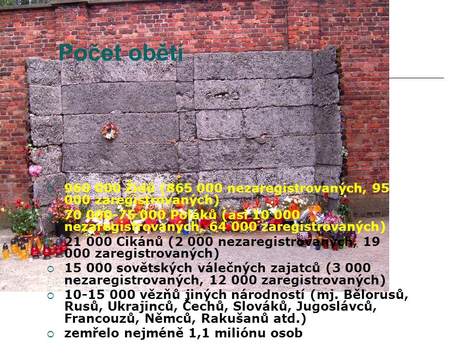 Počet obětí  960 000 Židů (865 000 nezaregistrovaných, 95 000 zaregistrovaných)  70 000-75 000 Poláků (asi 10 000 nezaregistrovaných, 64 000 zaregistrovaných)  21 000 Cikánů (2 000 nezaregistrovaných, 19 000 zaregistrovaných)  15 000 sovětských válečných zajatců (3 000 nezaregistrovaných, 12 000 zaregistrovaných)  10-15 000 vězňů jiných národností (mj.