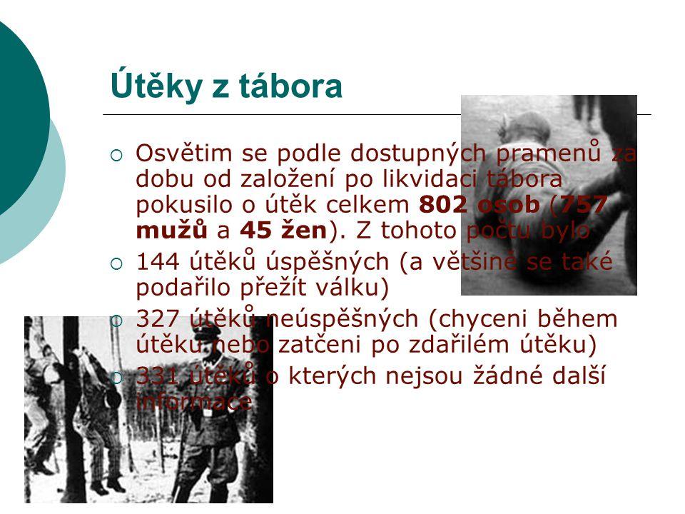 Útěky z tábora  Osvětim se podle dostupných pramenů za dobu od založení po likvidaci tábora pokusilo o útěk celkem 802 osob (757 mužů a 45 žen).