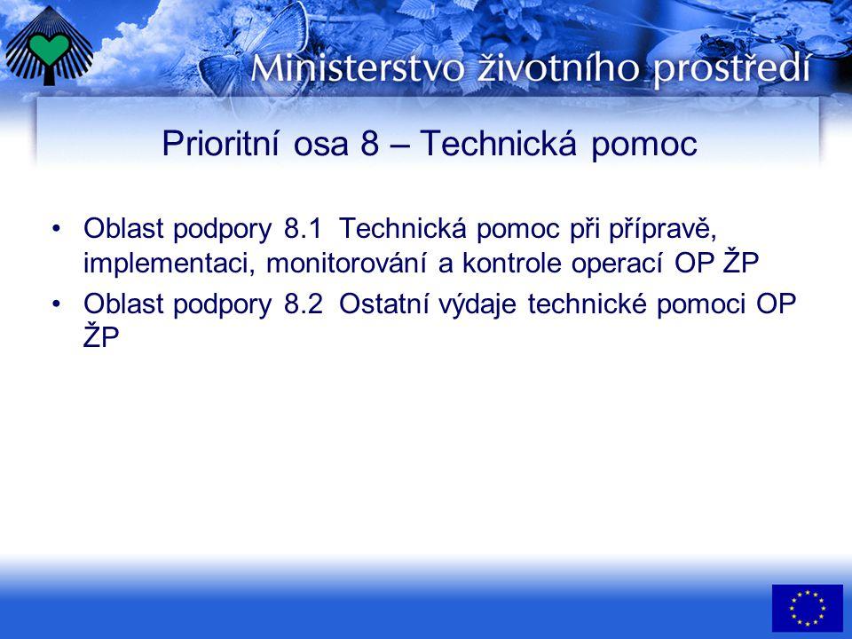Prioritní osa 8 – Technická pomoc •Oblast podpory 8.1 Technická pomoc při přípravě, implementaci, monitorování a kontrole operací OP ŽP •Oblast podpor