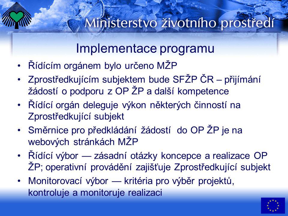 Implementace programu •Řídícím orgánem bylo určeno MŽP •Zprostředkujícím subjektem bude SFŽP ČR – přijímání žádostí o podporu z OP ŽP a další kompeten