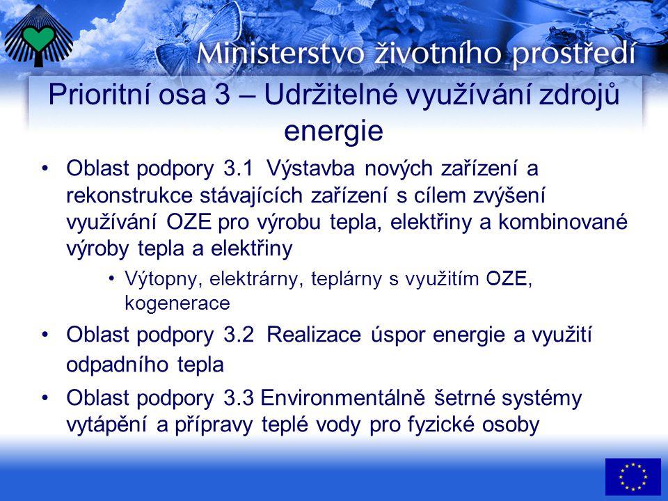Prioritní osa 4 – Zkvalitnění nakládání s odpady a odstraňování starých ekologických zátěží •Oblast podpory 4.1 Zkvalitnění nakládání s odpady •Systémy odděleného sběru odpadů, recyklace, budování sběrných dvorů a skladů •Budování zařízení na nakládání s nebezpečnými odpady •Oblast podpory 4.2 Odstraňování starých ekologických zátěží •Sanace vážně kontaminovaných lokalit, zpracování analýz rizik u vybraných lokalit