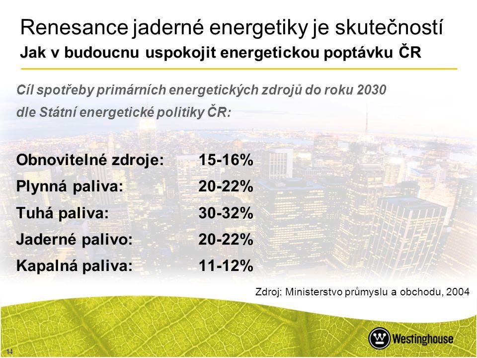 14 Renesance jaderné energetiky je skutečností Jak v budoucnu uspokojit energetickou poptávku ČR Cíl spotřeby primárních energetických zdrojů do roku