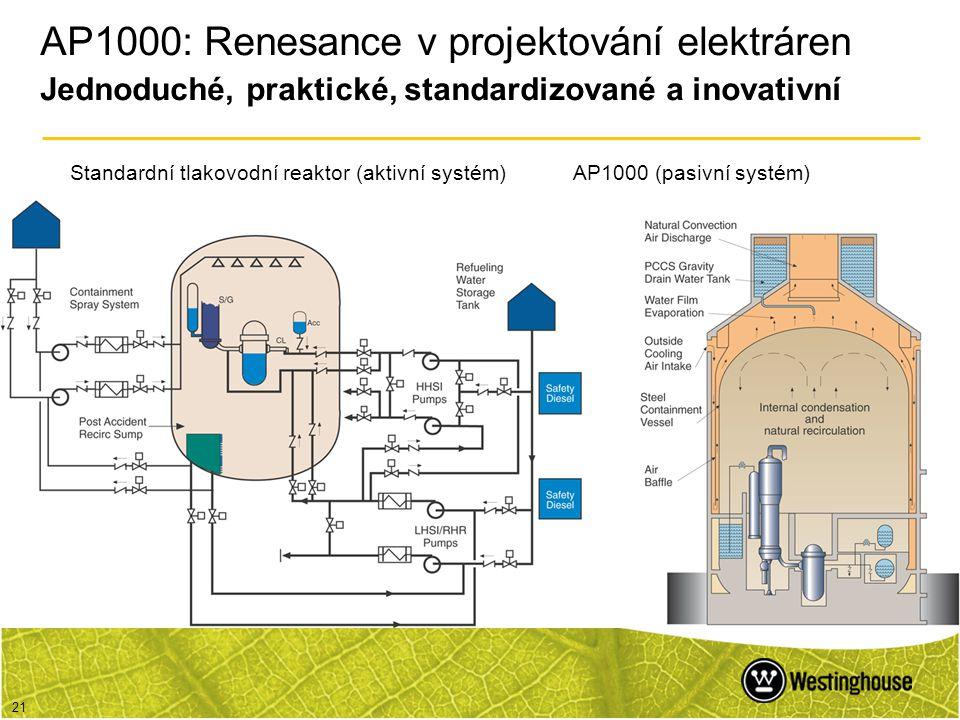 21 Standardní tlakovodní reaktor (aktivní systém)AP1000 (pasivní systém) AP1000: Renesance v projektování elektráren Jednoduché, praktické, standardiz