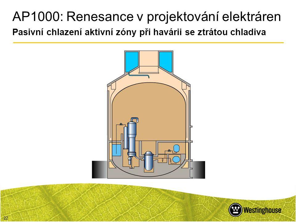 22 AP1000: Renesance v projektování elektráren Pasivní chlazení aktivní zóny při havárii se ztrátou chladiva