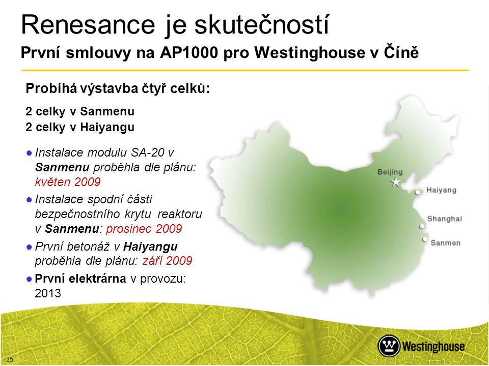 35 Renesance je skutečností První smlouvy na AP1000 pro Westinghouse v Číně Probíhá výstavba čtyř celků: 2 celky v Sanmenu 2 celky v Haiyangu ●Instala