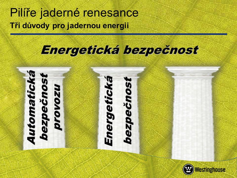 36 Westinghouse: Připraven na renesanci První smlouvy na AP1000™ pro Westinghouse v Číně Instalace modulu CA-20 – Sanmen 5/2009 Velikost 13.41 m x 20.96 m x 20.73 m Váha: 779,180.97 Kg