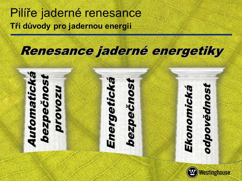 Renesance jaderné energetiky Pilíře jaderné renesance Tři důvody pro jadernou energii Automatická bezpečnost provozu Energetická bezpečnost Ekonomická