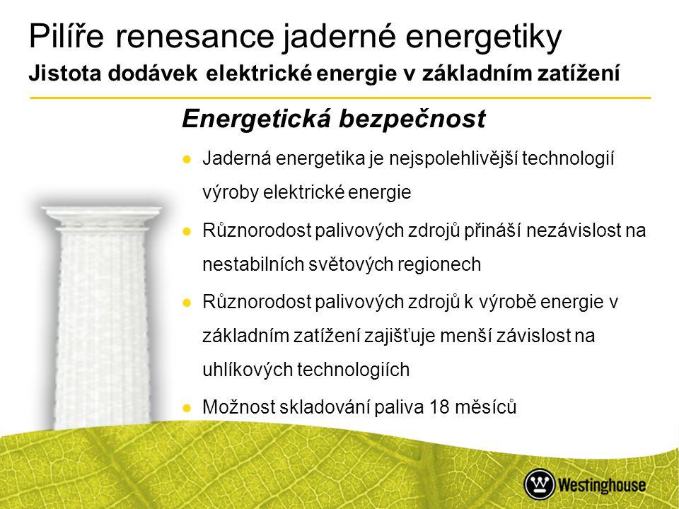 10 Pilíře renesance jaderné energetiky Globální i místní ekonomická odpovědnost vůči občanům Ekonomická spolehlivost ●Jaderná energie konkuruje ostatním technologiím výroby elektrické energie v základním zatížení ●Jaderná energetika neprodukuje skleníkové plyny ●Jaderná energetika nepodléhá prudkému kolísání cen výroby elektrické energie, zejména v porovnání s elektrárnami na fosilní paliva