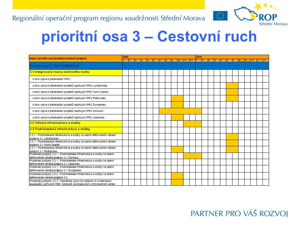 2.2.5 Infrastruktura pro rozvoj volnočasových aktivit Maximální procento dotace - Projekty nezakládající veřejnou podporu - 85 %, Projekty zakládající veřejnou podporu – 60, 50, 40% dle velikosti podniku Finanční alokace pro výzvu: 130 mil.