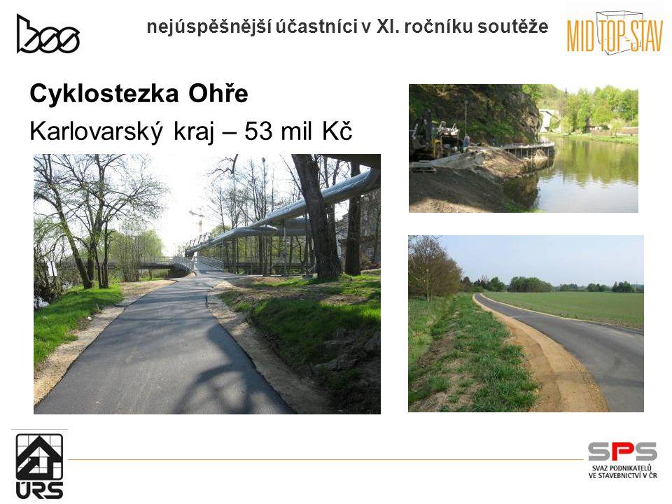 nejúspěšnější účastníci v XI. ročníku soutěže Cyklostezka Ohře Karlovarský kraj – 53 mil Kč