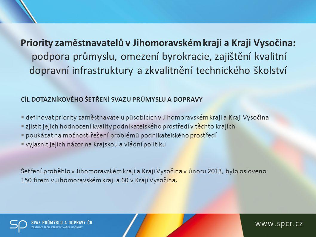 Dopravní infrastruktura Jihomoravský kraj Kraj Vysočina Více než 1/2 respondentů hodnotila tento problém jako závažný.