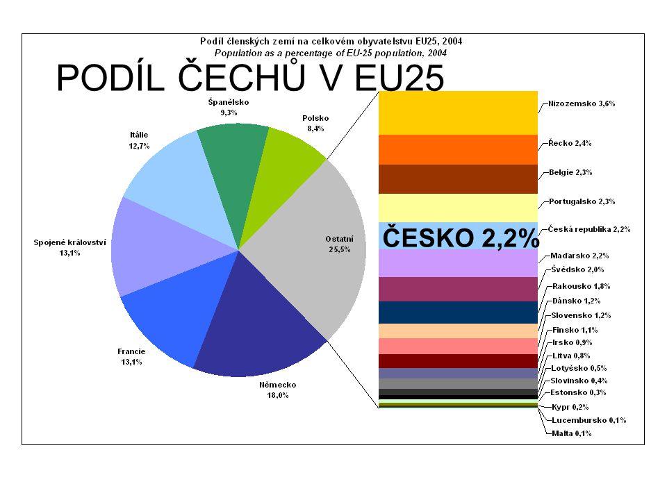 •POPULAČNÍ VÝVOJ OD R.1945POPULAČNÍ VÝVOJ OD R.1945 http://www.czso.cz/csu/redakce.nsf/i/vekova_skladba_obyvatelstva_cr