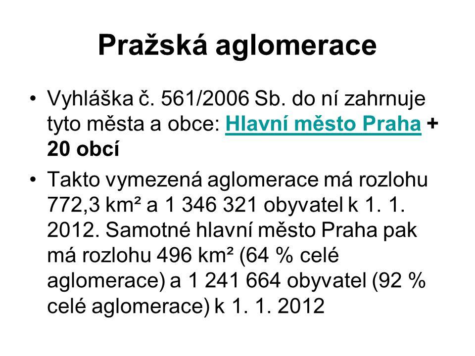 Ostravská aglomerace •Vyhláška č.561/2006 Sb.