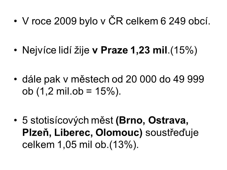 •Průměrná velikost obce v ČR =1 635 ob.•Mediánová velikost obce 382 ob.