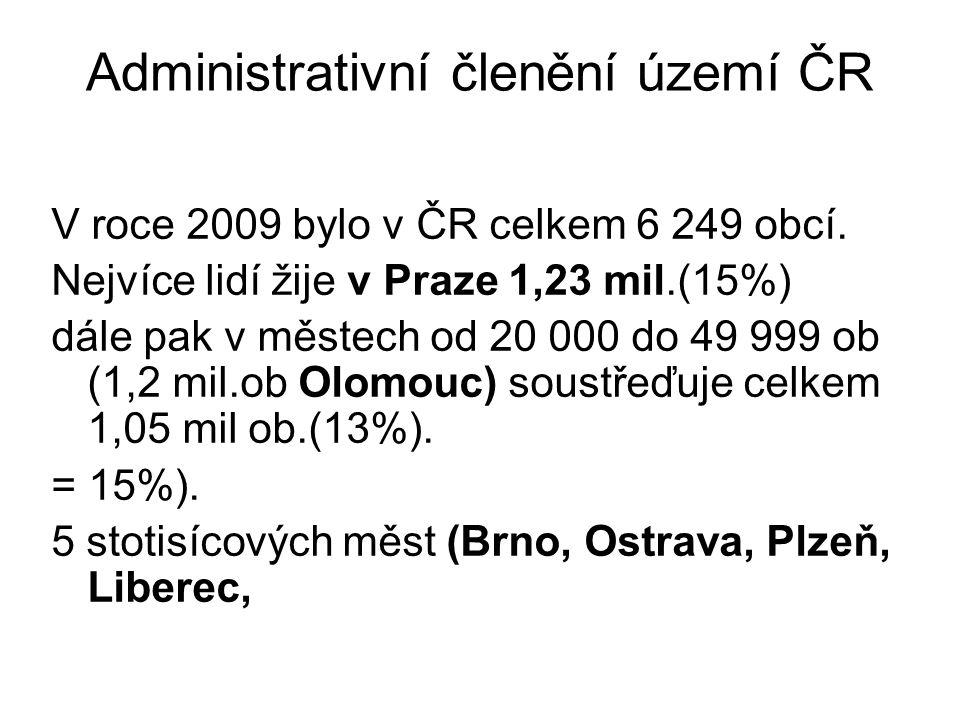 10 největších měst ČR: Pokračuje snižování počtu obyvatelstva ve velmi malých obcích (do 200 ob.) – vymíráním, i v městech od 50- 100 tis.
