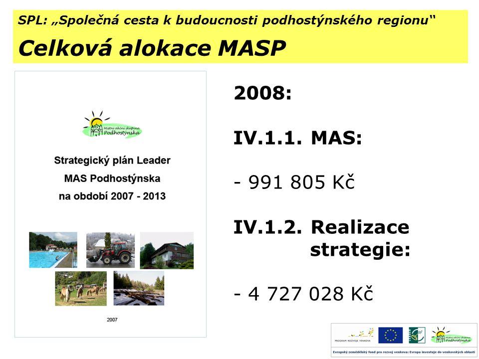 """SPL: """"Společná cesta k budoucnosti podhostýnského regionu Celková alokace MASP 2008: IV.1.1."""