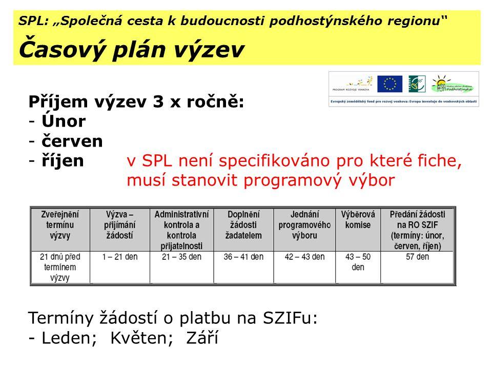 Časový plán výzev Příjem výzev 3 x ročně: - Únor - červen - říjen v SPL není specifikováno pro které fiche, musí stanovit programový výbor Termíny žádostí o platbu na SZIFu: - Leden; Květen; Září