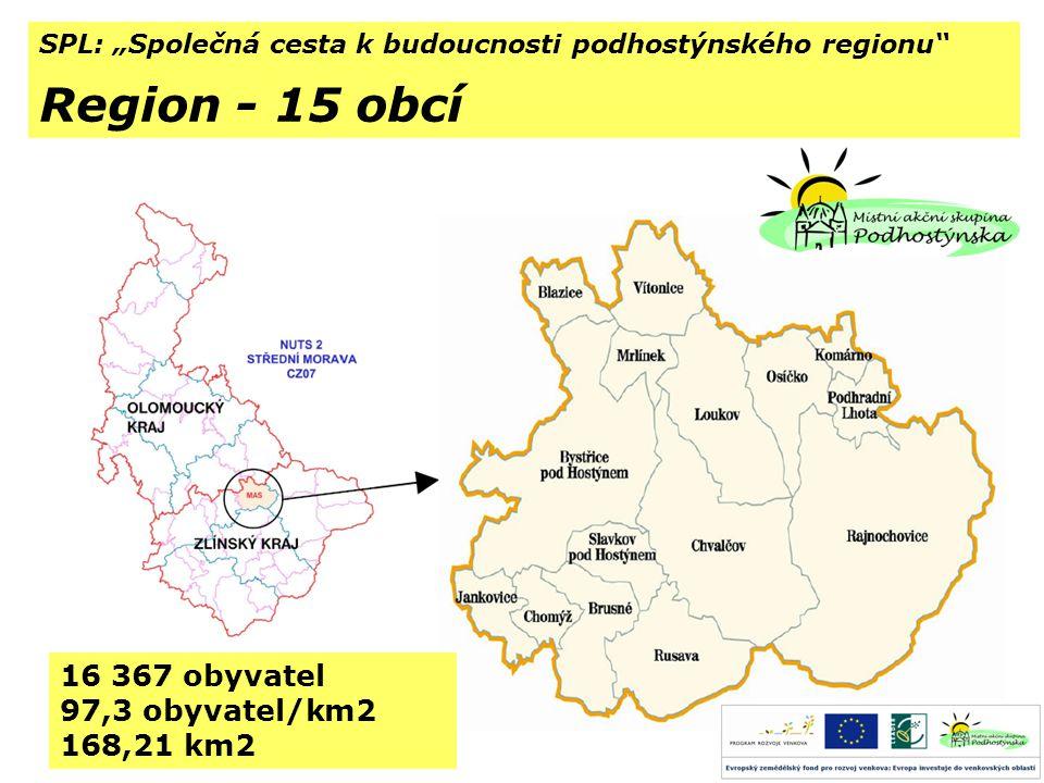 """SPL: """"Společná cesta k budoucnosti podhostýnského regionu Region - 15 obcí 16 367 obyvatel 97,3 obyvatel/km2 168,21 km2"""