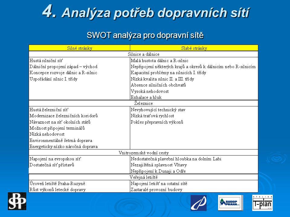 4. Analýza potřeb dopravních sítí SWOT analýza pro dopravní sítě