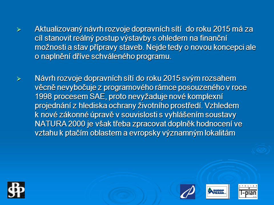  Aktualizovaný návrh rozvoje dopravních sítí do roku 2015 má za cíl stanovit reálný postup výstavby s ohledem na finanční možnosti a stav přípravy st